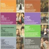 Festival Varilux de Cinema Francês chega a sua última semana