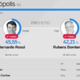 Bomtempo e Bernardo Rossi disputam o segundo turno