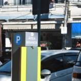 Estacionamento rotativo: vagas a R$ 2 a partir desta segunda em Corrêas